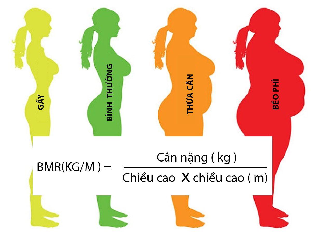 Hướng dẫn cách đo cân nặng không cần cân hiệu quả cho người ăn kiêng.